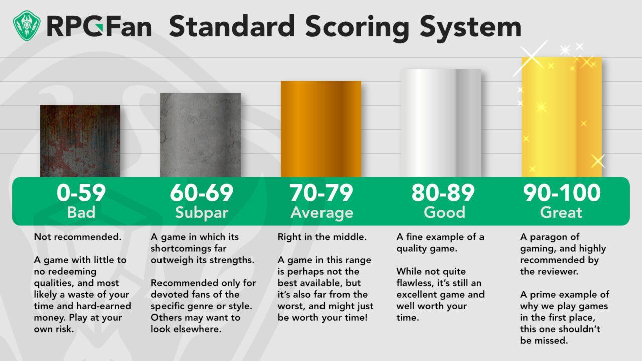 RPGFan Standard Review Scoring System