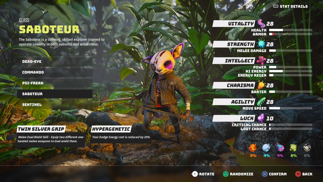 Biomutant screenshot of character creation, displaying a furry mutant in a leather jacket with a pair of daggers in the Saboteur class, with stats listed along the right side.