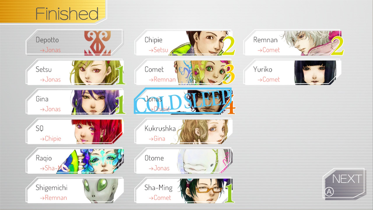 Various characters' nameplates are displayed in a cold sleep scene.